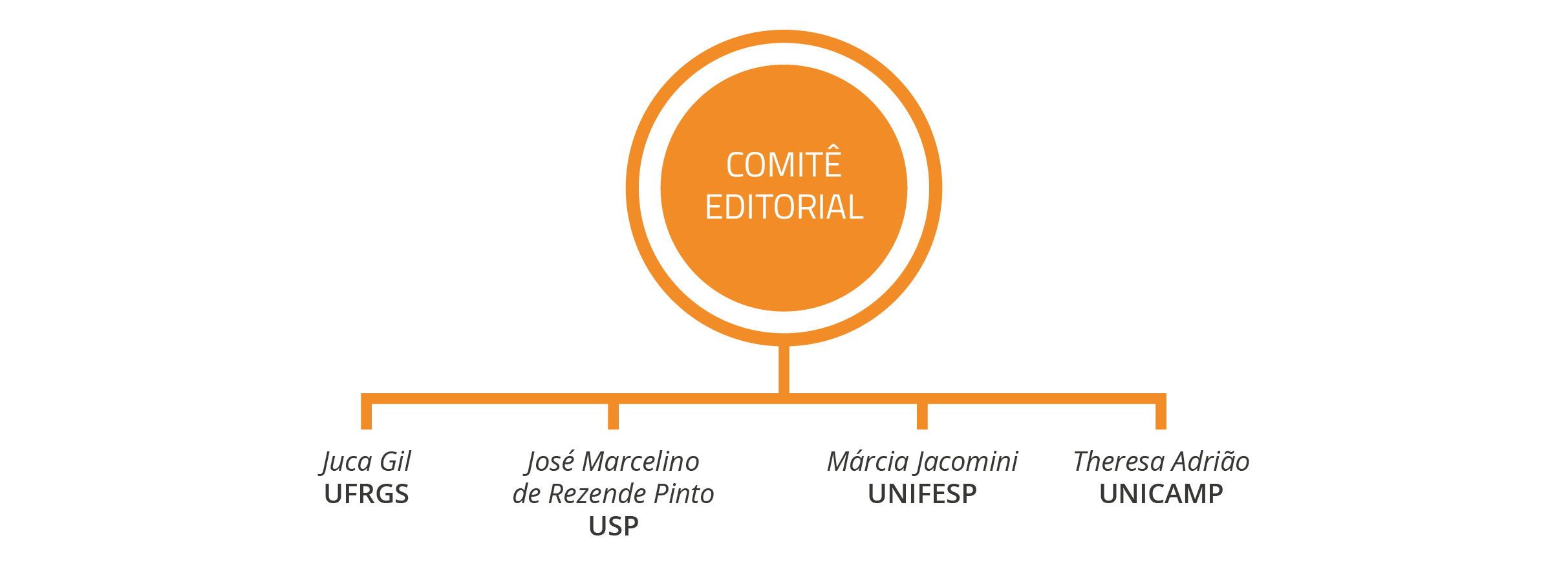 comiteeditorial-02