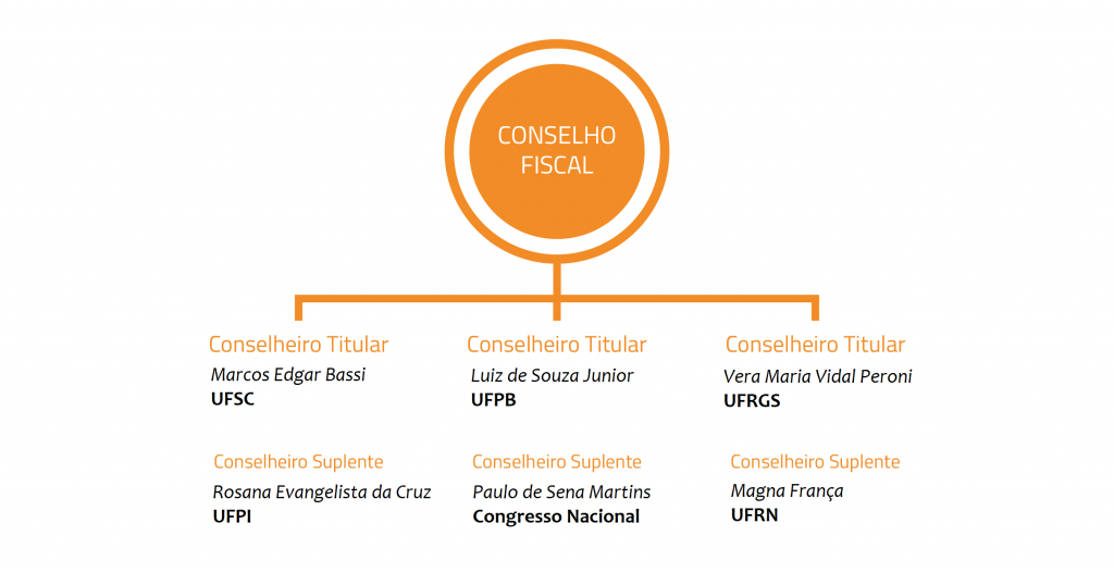 conselhofiscal-2018
