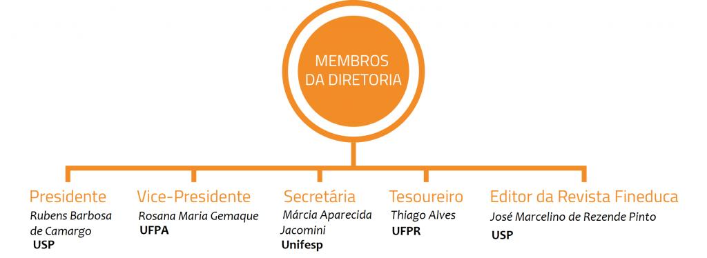 membrosdiretoria-2018